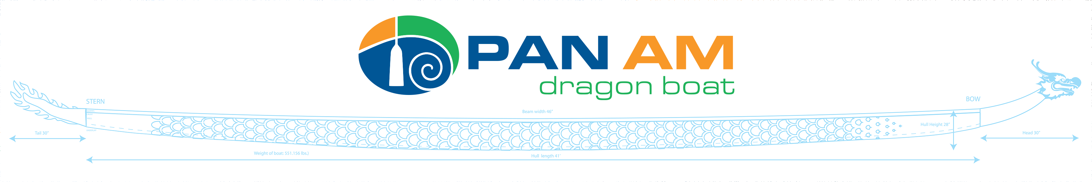 Pan Am Dragon Boat Racing